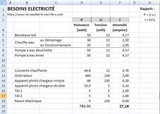 Calcul besoin ampérage électricité