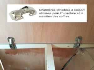 Charnières invisibles pour coffres lit